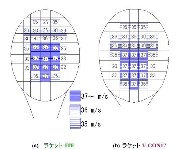 図8 ボールの飛びVBに関するスイートエリアの予測値 (肩関節トルク:Ns = 56.9 Nm、 インパクト直前のボール速度 VBO = 10 m/s)