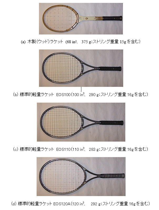 図1 打球面サイズ(フェイス面積)が100、110、120 in2(平方インチ)の3本の最近の軽量ラケット(約290 g)と過去のウッド(木製)ラケット